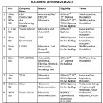 Placement Schedule 2013-2014